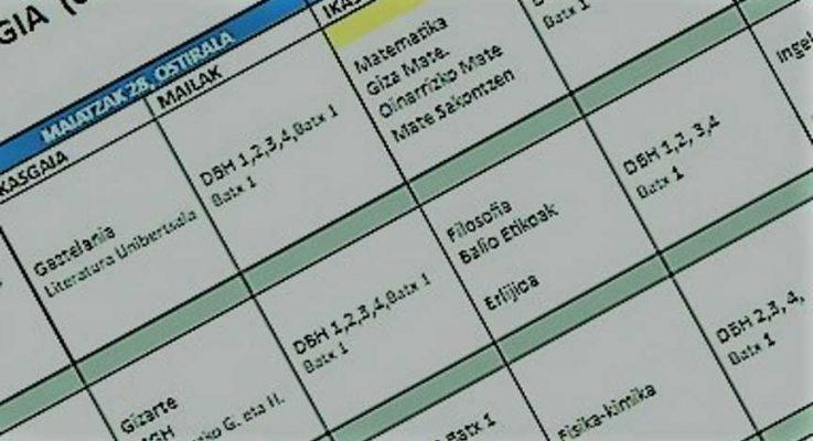 CONVOCATORIA ORDINARIA: calendario de exámenes